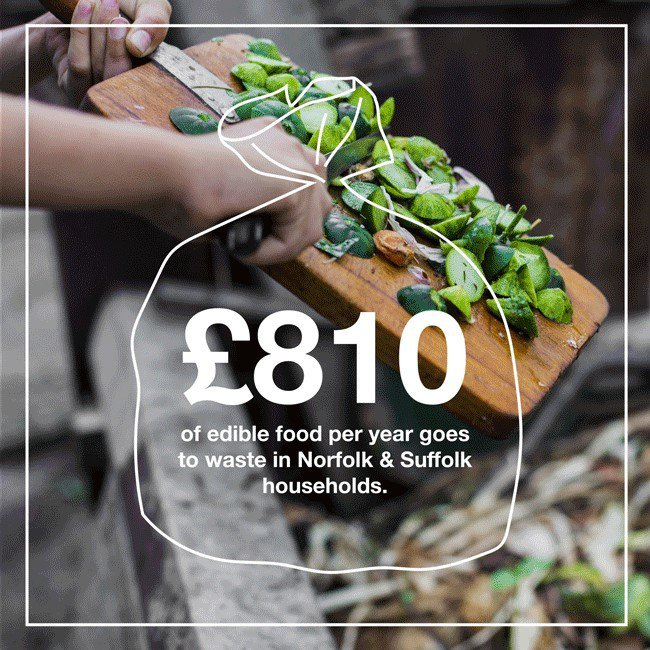 £810 of edible food per year goes to waste in Norfolk and Suffolk households